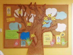 Międzynarodowey Dzień Życzliwości i Pozdrowień w oddziale dziecięcym